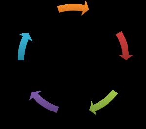 S5-Diagram-300x265
